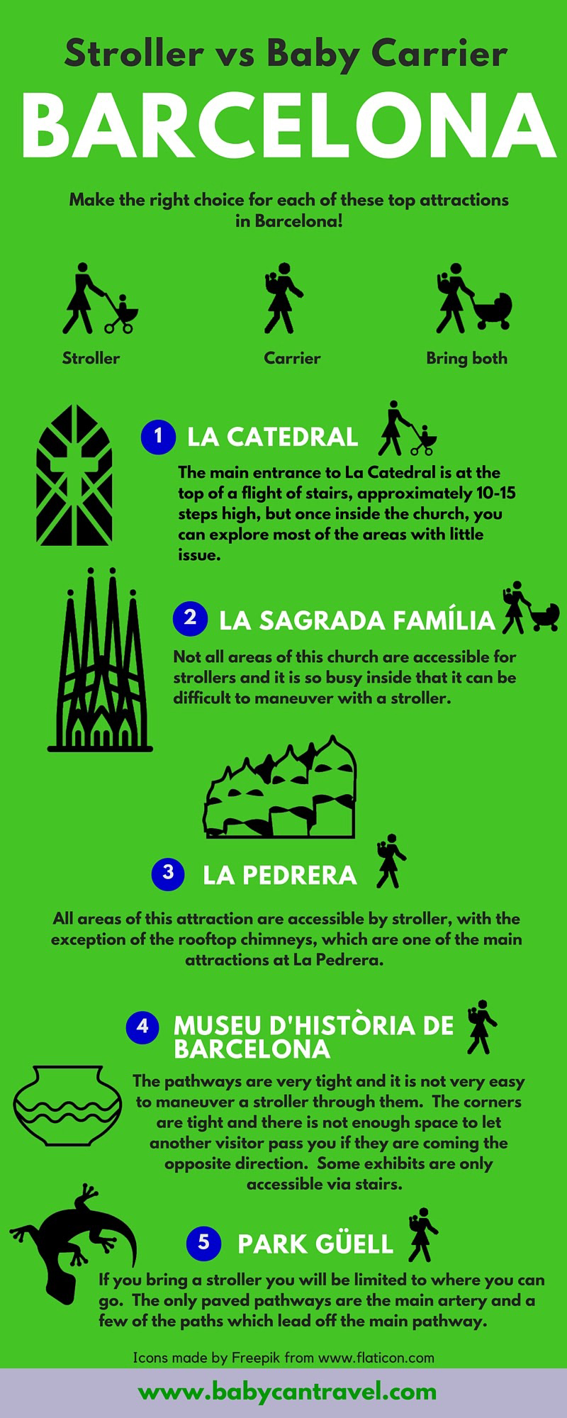 Here's a list of what to use where in Barcelona with a baby! Some sights are best seen with a stroller and some with a baby carrier. #barcelona #travelwithbaby #stroller #babycarrier #babytravelgear #travelgear #baby #toddlertravel #familytravel #spain