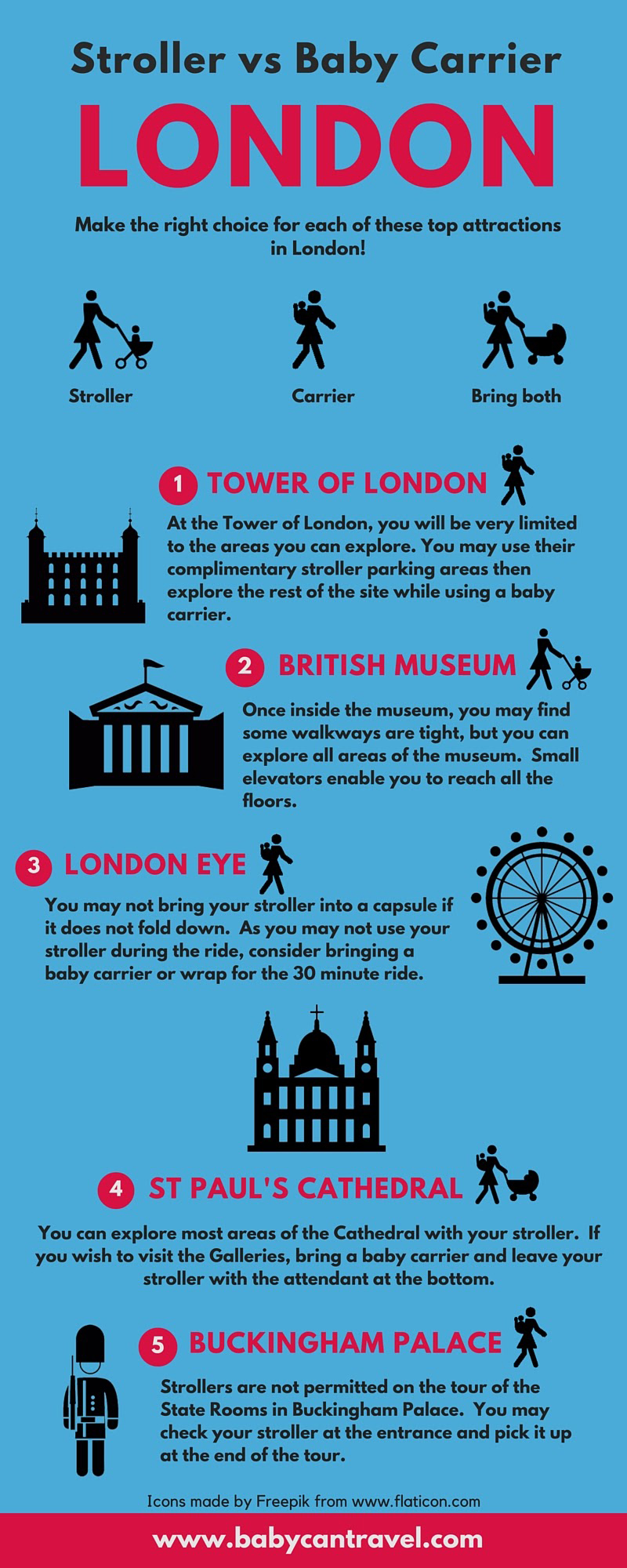 Visiting London with a baby? Some places are stroller friendly and some are best visited with a baby carrier. #travelwithbaby #babygear #stroller #babycarrier #babywearing #babytravel #toddlertravel #london #unitedkingdom