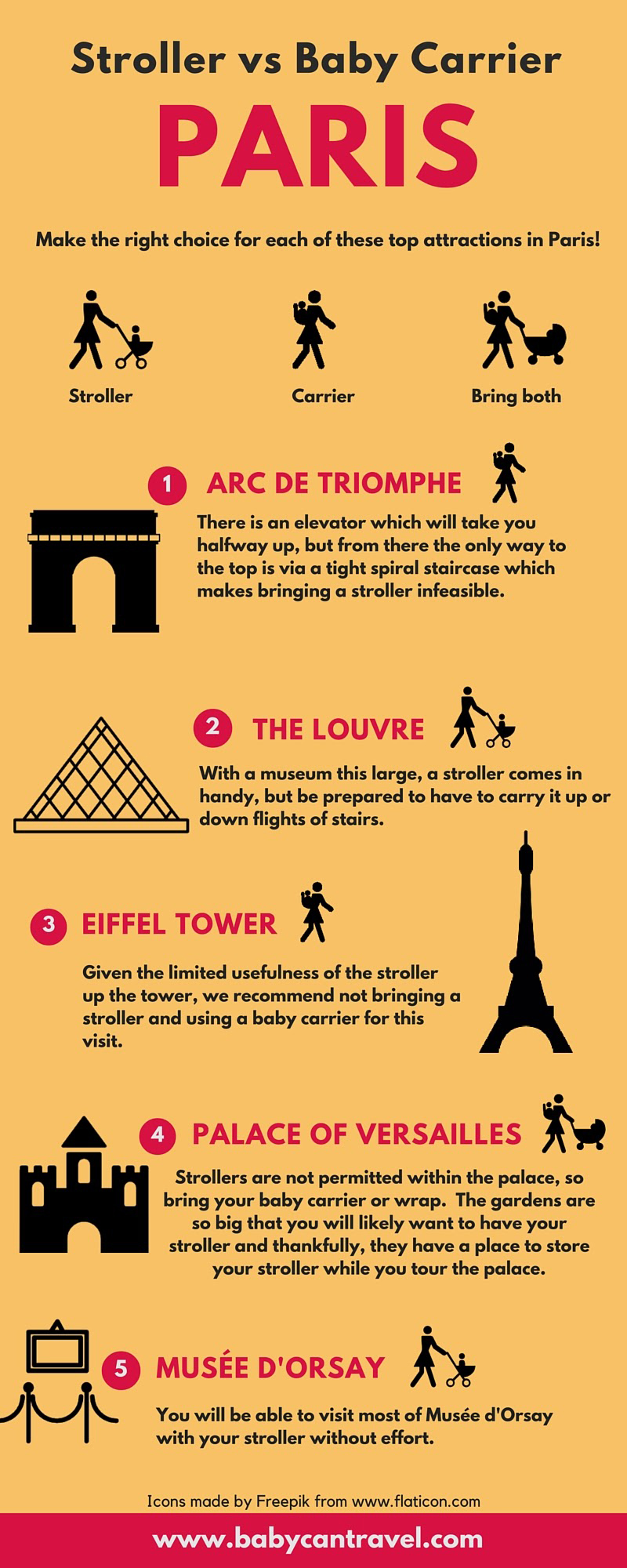 Travelling to Paris with a baby? Here are our recommendations for bringing a stroller vs a baby carrier for the top sights in Paris. #travelwithbaby #paris #france #babytravel #toddlertravel #baby #toddler #familytravel